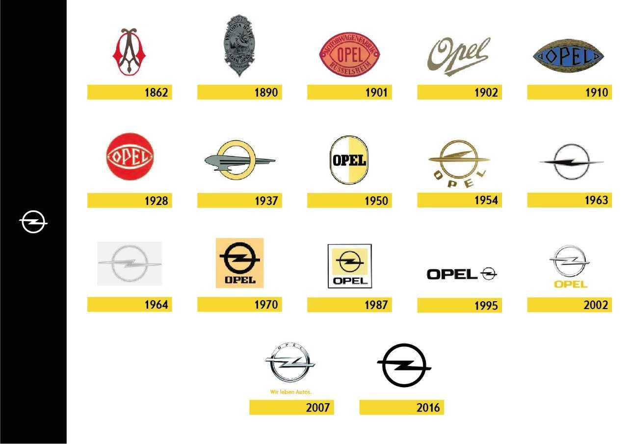 La Historia Del Logo De Opel Desde Un Ojo Hasta El Rayo Pasando